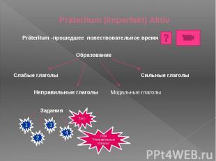 Präteritum (Imperfekt) Aktiv