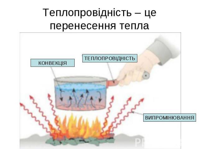 Теплопровідність – це перенесення тепла