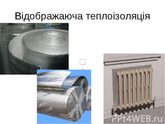 Відображаюча теплоізоляція