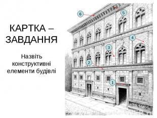 КАРТКА – ЗАВДАННЯ Назвіть конструктивні елементи будівлі