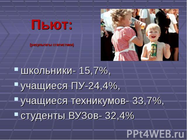 школьники- 15,7%, школьники- 15,7%, учащиеся ПУ-24,4%, учащиеся техникумов- 33,7%, студенты ВУЗов- 32,4%