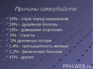 19% - страх перед наказанием 19% - страх перед наказанием 18% – душевная болезнь