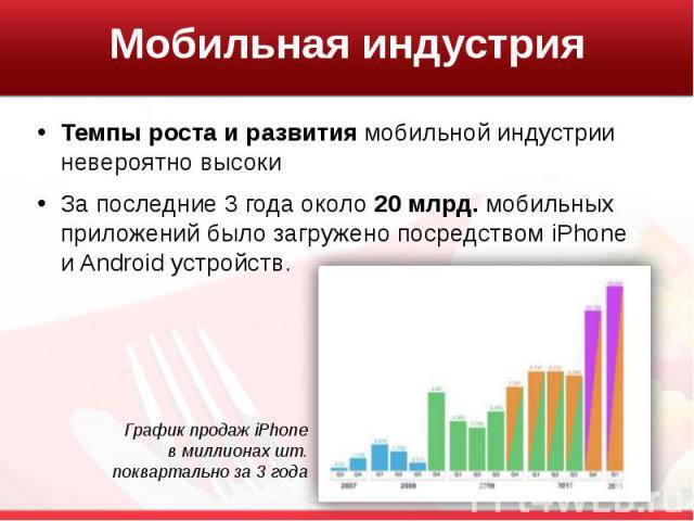 Мобильная индустрия Темпы роста и развития мобильной индустрии невероятно высоки За последние 3 года около 20 млрд. мобильных приложений было загружено посредством iPhone и Android устройств.