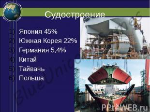 Судостроение Япония 45% Южная Корея 22% Германия 5,4% Китай Тайвань Польша