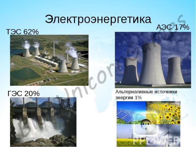 Электроэнергетика