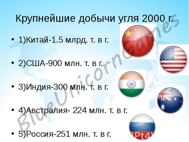 Крупнейшие добычи угля 2000 г. 1)Китай-1.5 млрд. т. в г. 2)США-900 млн. т. в г. 3)Индия-300 млн. т. в г. 4)Австралия-224 млн. т. в г. 5)Россия-251 млн. т. в г.