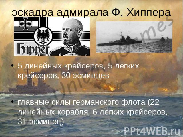 Текст к презентации http://rlu.ru/022DLv