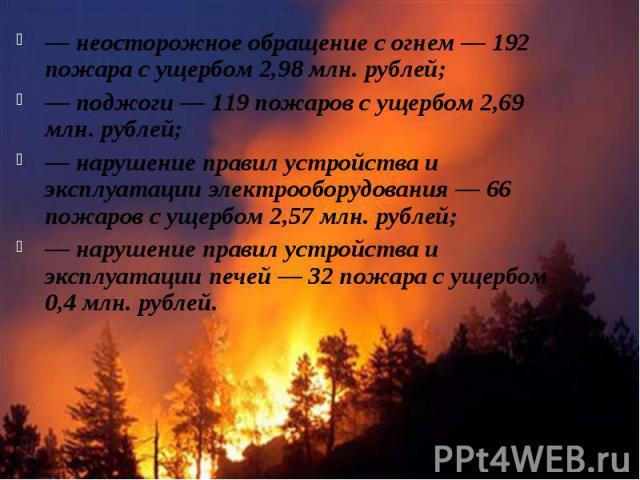 — неосторожное обращение с огнем — 192 пожара с ущербом 2,98 млн. рублей;— неосторожное обращение с огнем — 192 пожара с ущербом 2,98 млн. рублей;— поджоги — 119 пожаров с ущербом 2,69 млн. рублей;— нарушение правил устройства и эксплуатации электро…