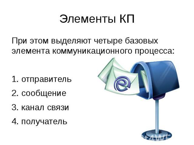 Элементы КП При этом выделяют четыре базовых элемента коммуникационного процесса: 1. отправитель 2. сообщение 3. канал связи 4. получатель