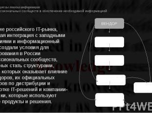 Проект 3. Процессы поиска информации 4. Роль профессиональных сообществ в обеспе