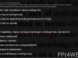 Проект 3. Процессы поиска информации 3. Принципы совместного использования знани