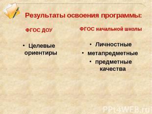 Результаты освоения программы: ФГОС ДОУ Целевые ориентиры