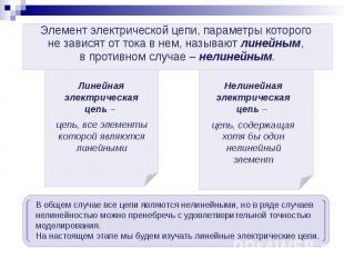 Элемент электрической цепи, параметры которого Элемент электрической цепи, парам