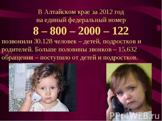 В Алтайском крае за 2012 год на единый федеральный номер 8 – 800 – 2000 – 122 позвонили 30.128 человек –детей, подростков и родителей. Больше половины звонков – 15.632 обращения – поступило от детей и подростков.