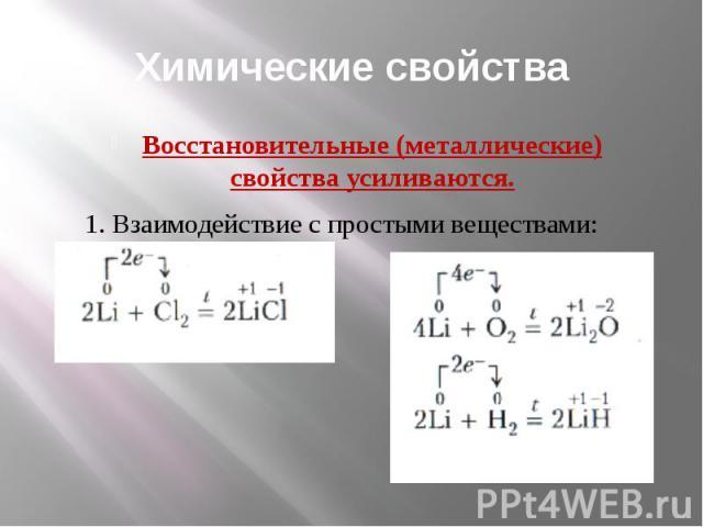 Химические свойства Восстановительные (металлические) свойства усиливаются. 1. Взаимодействие с простыми веществами: