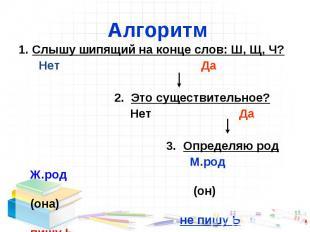 Алгоритм 1. Слышу шипящий на конце слов: Ш, Щ, Ч? Нет Да 2. Это существительное?