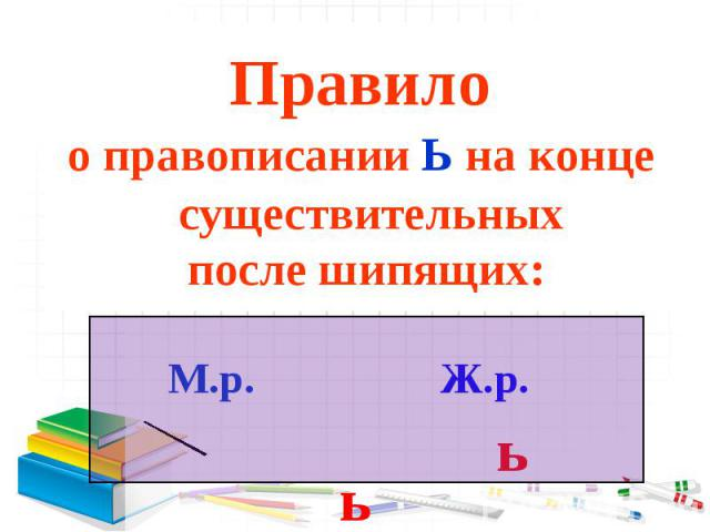 Правило о правописании Ь на конце существительных после шипящих: