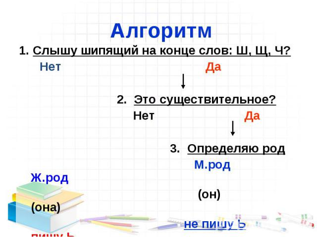 Алгоритм 1. Слышу шипящий на конце слов: Ш, Щ, Ч? Нет Да 2. Это существительное? Нет Да 3. Определяю род М.род Ж.род (он) (она) не пишу Ь пишу Ь