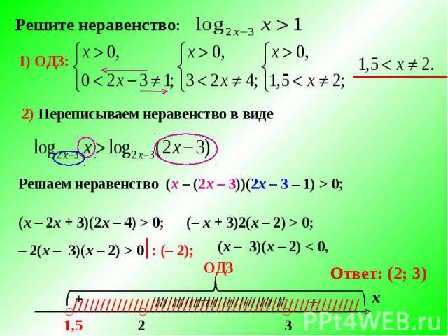 Решите неравенство:2) Переписываем неравенство в видеРешаем неравенство (х – (2х – 3))(2х – 3 – 1) > 0;