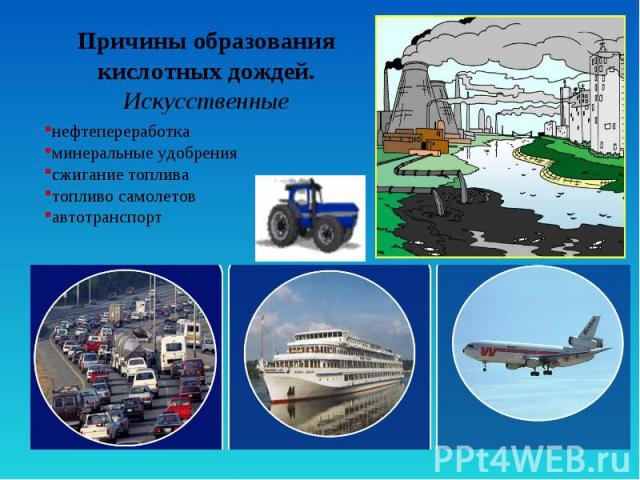 Причины образования кислотных дождей.Искусственные нефтепереработкаминеральные удобрениясжигание топливатопливо самолетовавтотранспорт