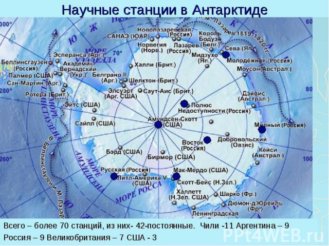 Научные станции в АнтарктидеВсего – более 70 станций, из них- 42-постоянные. Чили -11 Аргентина – 9Россия – 9 Великобритания – 7 США - 3
