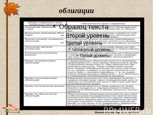 облигации Источник схемы: http://www.rumvi.com/