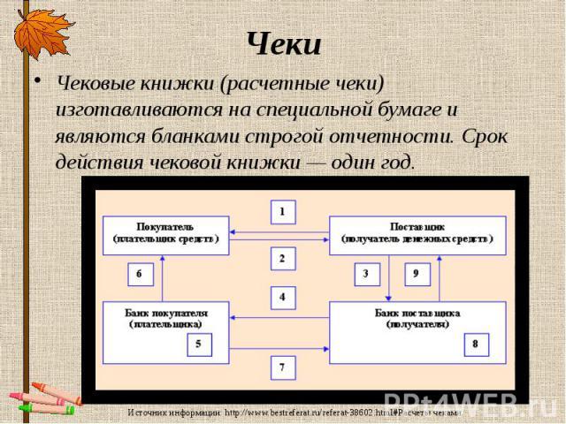Чеки Чековые книжки (расчетные чеки) изготавливаются на специальной бумаге и являются бланками строгой отчетности. Срок действия чековой книжки — один год.Источник информации: http://www.bestreferat.ru/referat-38602.html#Расчеты чеками.
