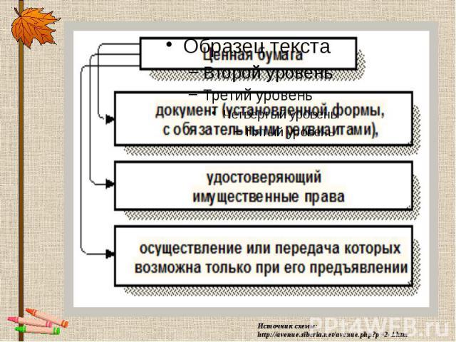 Источник схемы: http://avenue.siberia.net/avenue.php?p=2-1.htm