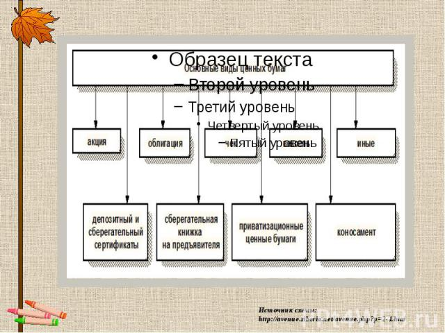 Источник схемы:http://avenue.siberia.net/avenue.php?p=2-1.htm