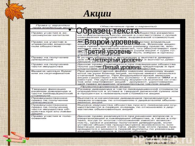 Акции Источник схемы: http://www.rumvi.com/