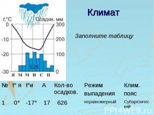 Климат Заполните таблицу
