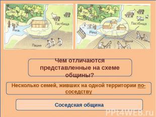 Чем отличаются представленные на схеме общины?Несколько семей, живших на одной т