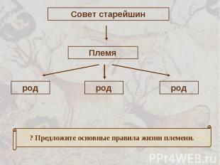 Совет старейшин? Предложите основные правила жизни племени.