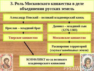 3. Роль Московского княжества в деле объединения русских земель