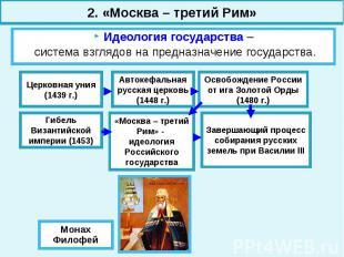2. «Москва – третий Рим» Идеология государства – система взглядов на предназначе