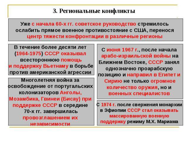 3.Региональные конфликты Уже с начала 60-х гг. советское руководство стремилось ослабить прямое военное противостояние с США, перенося центр тяжести конфронтации в различные регионы В течение более десяти лет (1964-1975) СССР оказывал всестороннюю …