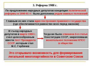 3.Реформа 1988 г. По предложению народных депутатов концепция политической рефо