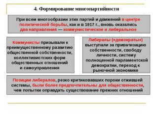 4. Формирование многопартийности При всем многообразии этих партий и движений в