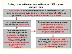 6. Августовский политический кризис 1991 г. и его последствия К лету 1991 г. бол