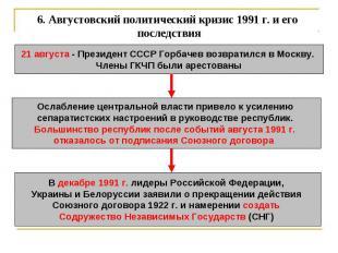 6. Августовский политический кризис 1991 г. и его последствия 21 августа - Прези