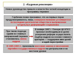 2.«Кадровая революция» Новое руководство пришло к власти без четкой концепции и