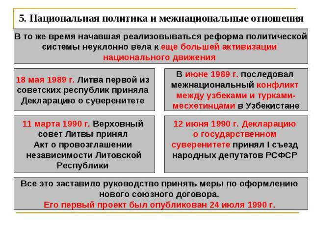 5. Национальная политика и межнациональные отношения В то же время начавшая реализовываться реформа политическойсистемы неуклонно вела к еще большей активизации национального движения 18 мая 1989 г. Литва первой из советских республик приняла Деклар…