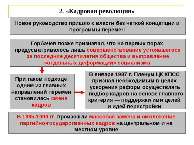 2.«Кадровая революция» Новое руководство пришло к власти без четкой концепции и программы перемен Горбачев позже признавал, что на первых порах предусматривалось лишь совершенствование устоявшегосяза последние десятилетия общества и выправление«отд…