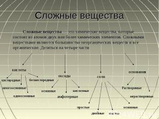 Сложные вещества Сложные вещества — это химические вещества, которые состоят из