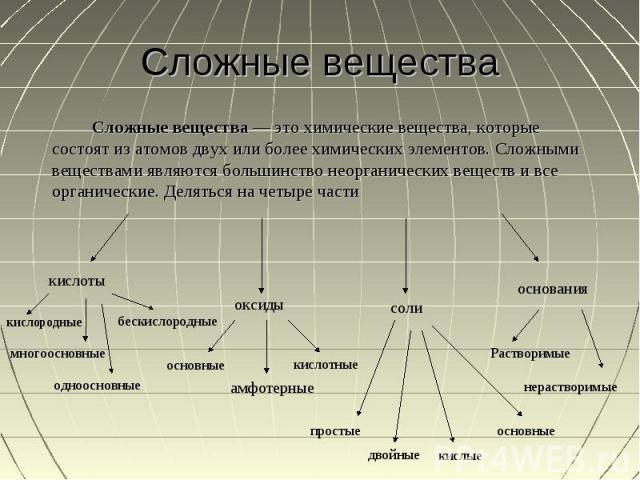 Сложные вещества Сложные вещества — это химические вещества, которые состоят из атомов двух или более химических элементов. Сложными веществами являются большинство неорганических веществ и все органические. Деляться на четыре части