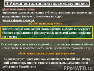 1.Административное правонарушение.-признаки, характеризующие субъекта администра