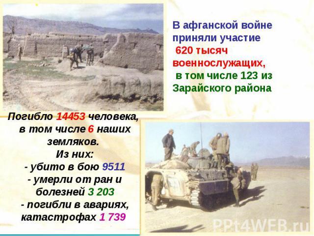 В афганской войне приняли участие 620 тысяч военнослужащих, в том числе 123 из Зарайского районаПогибло 14453 человека, в том числе 6 наших земляков. Из них:- убито в бою 9511- умерли от ран и болезней 3 203- погибли в авариях,катастрофах 1 739