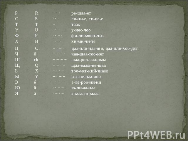 P R· − ·ре-шаа-етС S· · ·си-ни-е, си-не-еТ T−таакУ U· · −у-нес-лооФ F· · − ·фи-ли-моон-чикХ H· · · ·хи-ми-чи-теЦ C− · − ·цаа-пли-наа-ши, цаа-пли-хоо-дятЧö− − − ·чаа-шаа-тоо-нетШch− − − −шаа-роо-ваа-рыыЩ Q− − · −щаа-ваам-не-шааЬ X− · · −тоо-мяг-кий-з…
