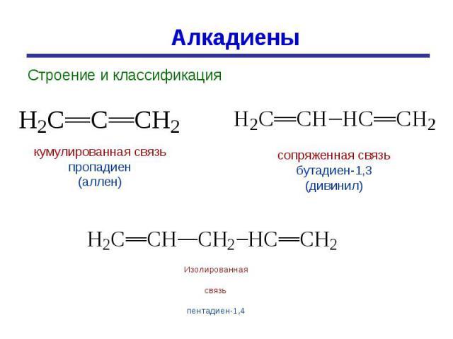 Алкадиены Строение и классификация кумулированная связьпропадиен(аллен)сопряженная связьбутадиен-1,3(дивинил)Изолированная связьпентадиен-1,4
