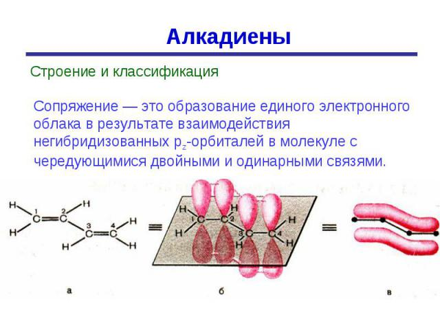 Алкадиены Строение и классификация Сопряжение — это образование единого электронного облака в результате взаимодействия негибридизованных pz-орбиталей в молекуле с чередующимися двойными и одинарными связями.